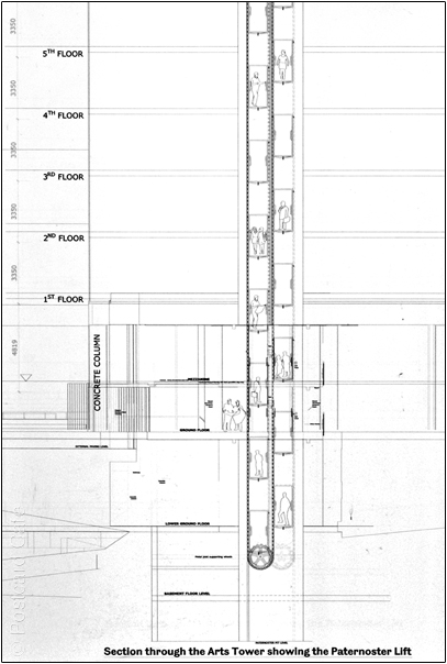 9 Paternoster | Arts Tower | Sheffield University | Paternoster - Cross Section | © Postcard Cafe